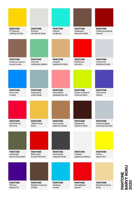 pantone barvy roku 2020 - Jak barevný rok nás čeká?