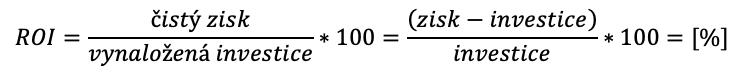 img blog rovnice - ROI aneb jak se vrátí investice do reklamy