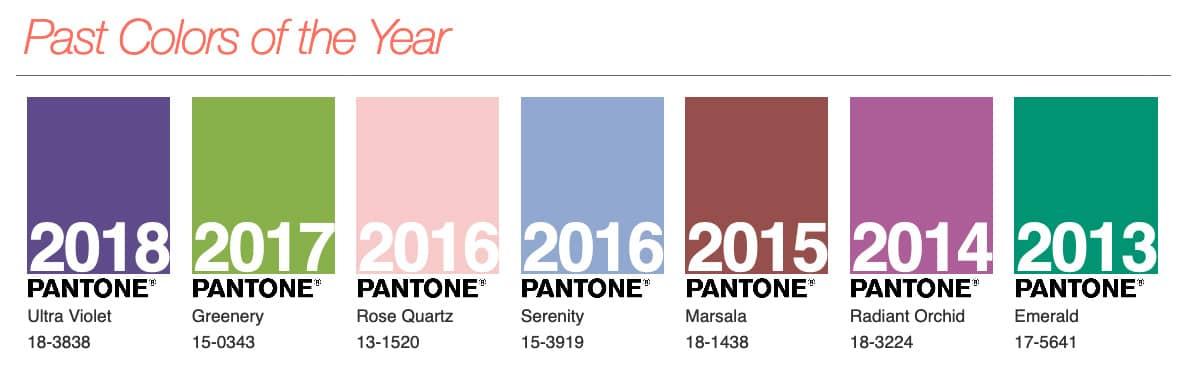 Pantone barva roku